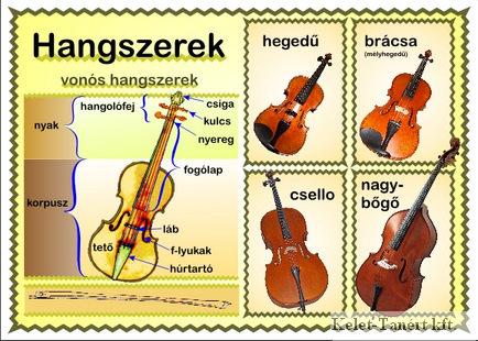 http://www.kelettanert.hu/kepek/hangszerek.jpg